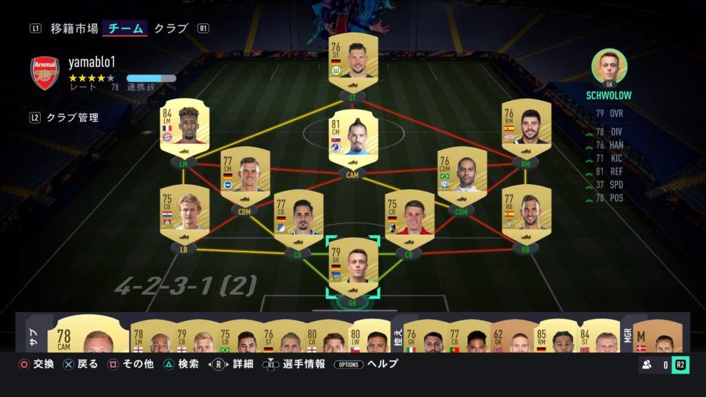 FIFA21初期スカッド
